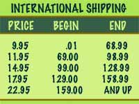 international shipping chart