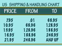 Femlogic shipping chart us